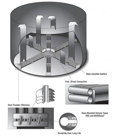 ARMSTRONG - Αυλωτά πτερυγιοφόρα στοιχεία θέρμανσης δεξαμενών (tank heaters)